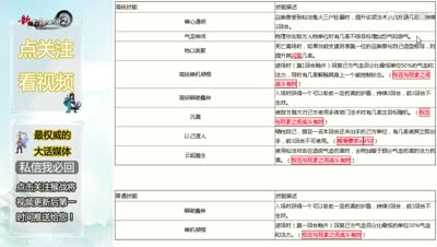 猴战将大话西游2:本周新召唤技能解读